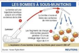Bombe à sous munitions